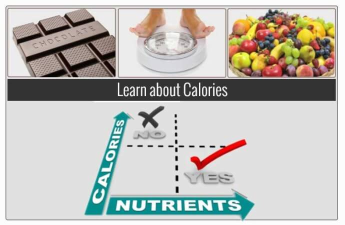 how to know how many calories to eat
