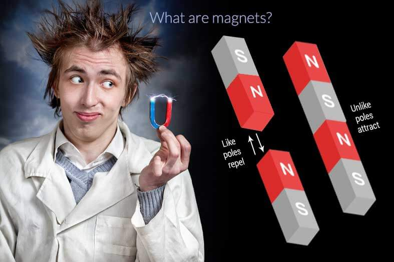 how do magnets work