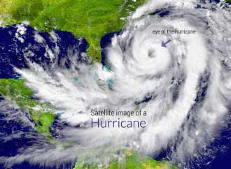 Interesting hurricane facts for kids