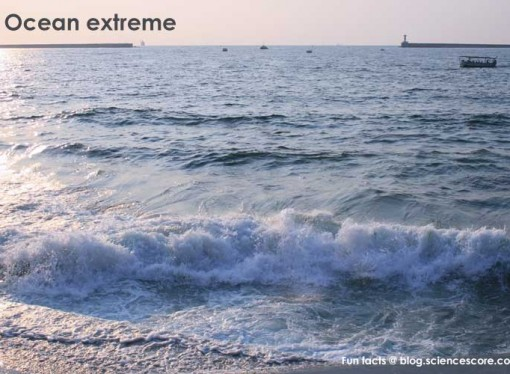 Ocean Extreme