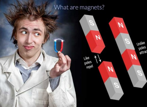 How do magnets work ?