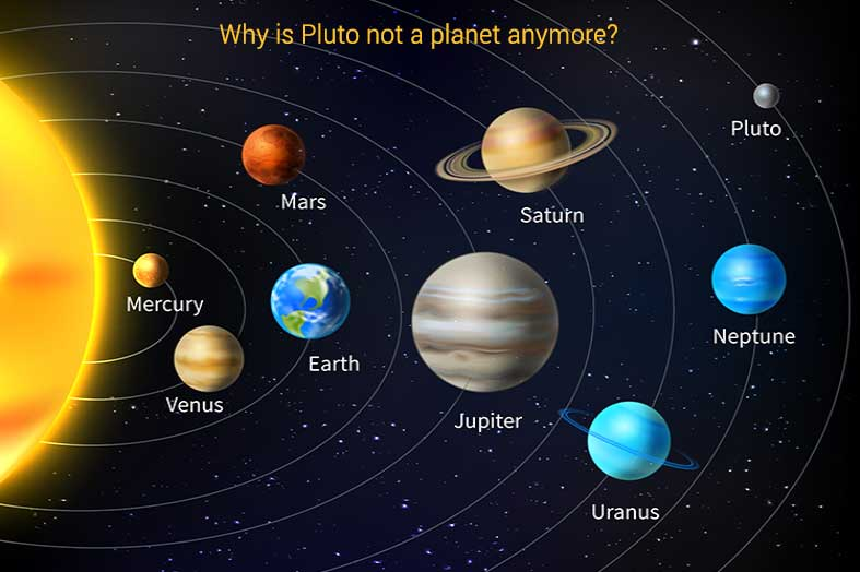 is pluto considered a planet - photo #2