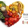 What is metabolism?