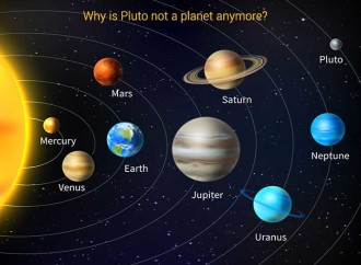 Why is Pluto not a planet?